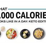 Week 5: Keto Diet plan